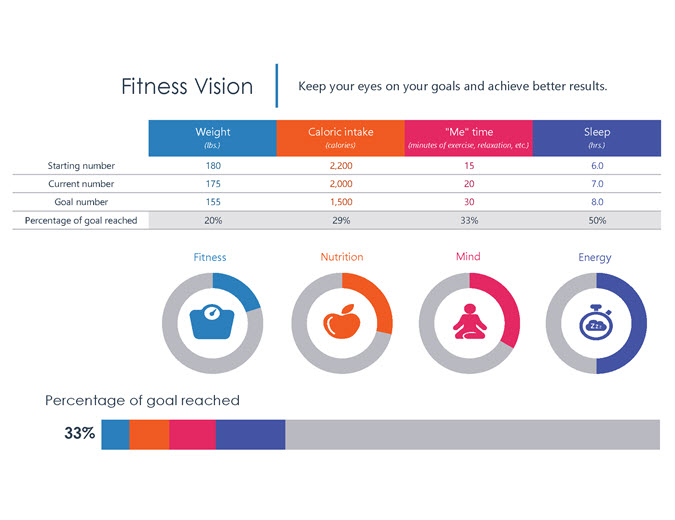 Fitness Vision